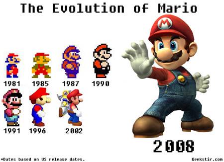 marioevolution.jpg