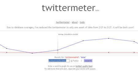twittmeter.jpg