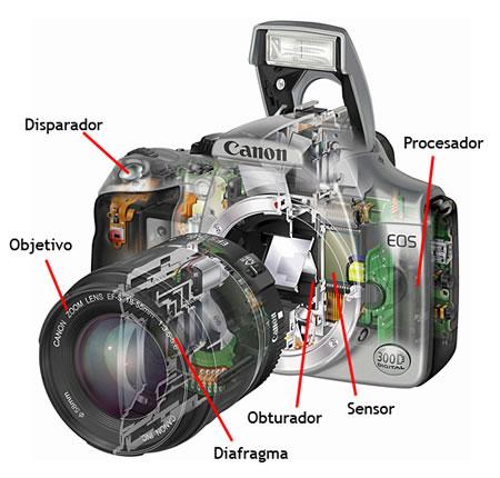 external image camara-digital.jpg