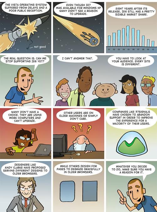 La vida y evolución del Internet Explorer 6