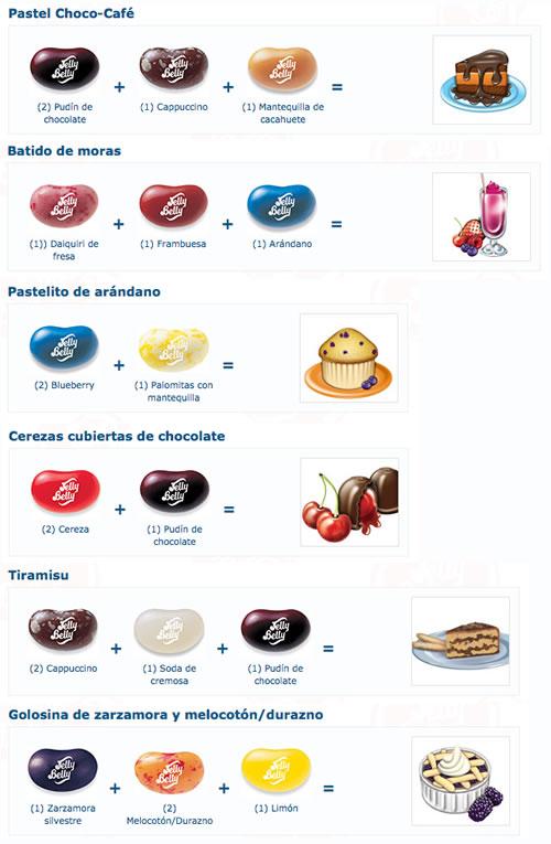 recetas-jellybelly
