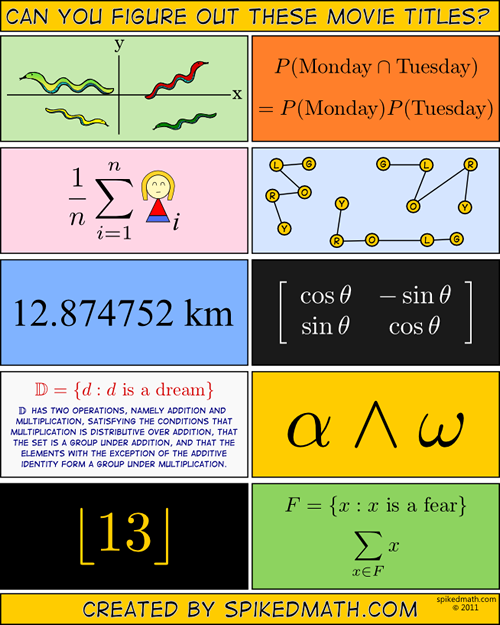 math-movie-titles-4