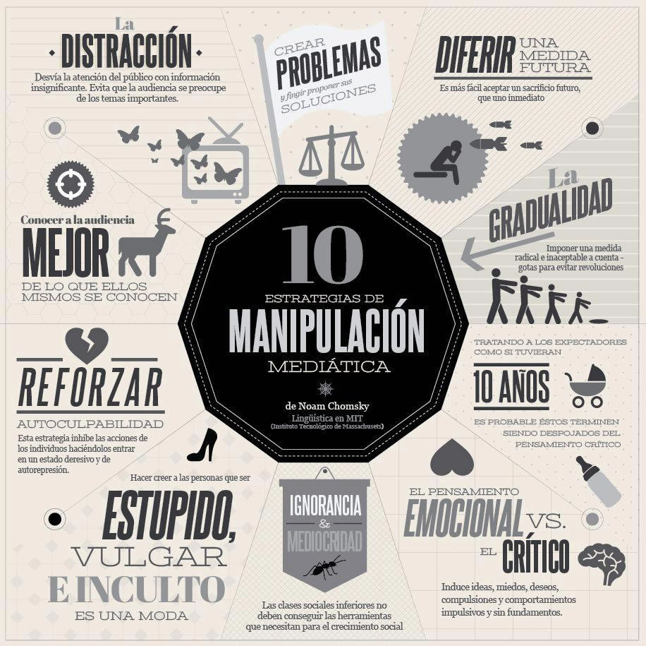 10 estrategias de manipulacion mediatica - Noam Chomsky