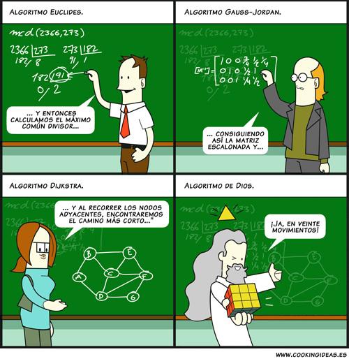 Los algoritmos más famosos de la historia (Coomic)