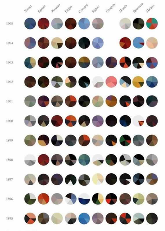 infographics-2013-2
