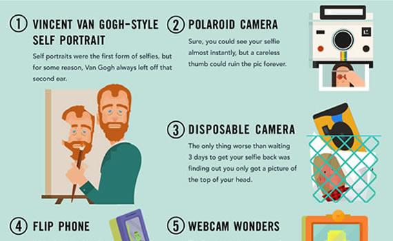 """La evolución del """"selfie"""" (infografía)"""