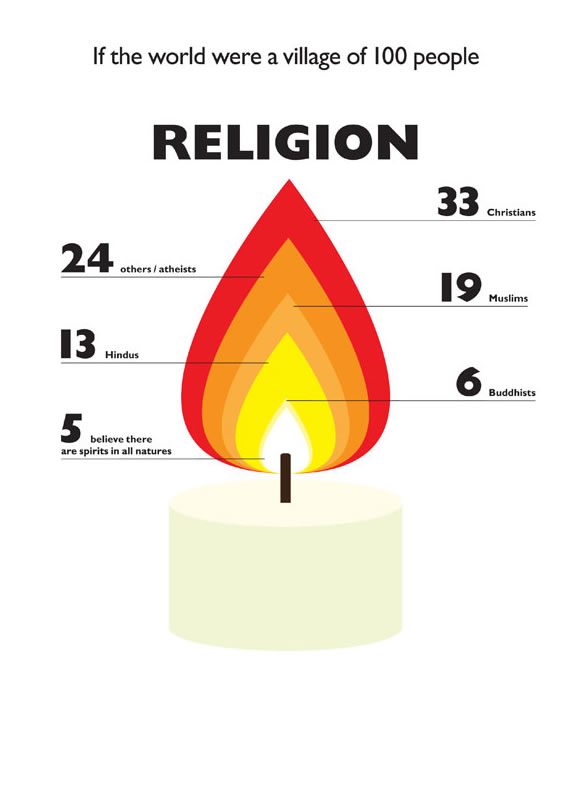 religion-infographic