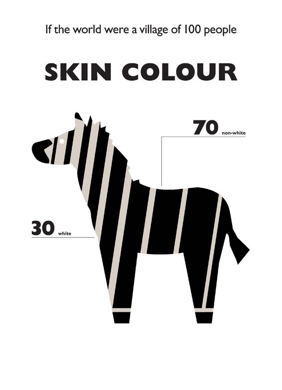 skin-color-infographic