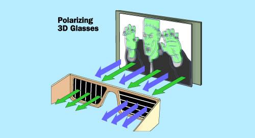 gafas-3d-polarizadas