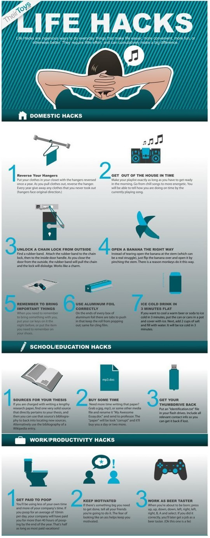 35 ingeniosos trucos para la vida