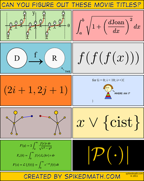 math-movie-titles