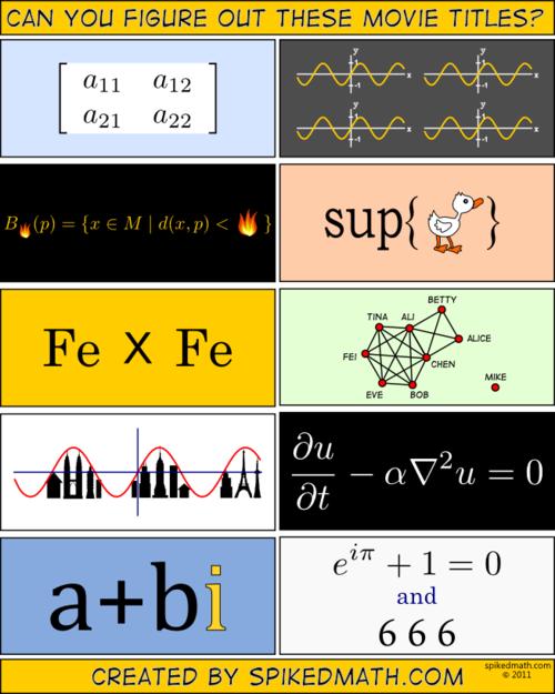 Películas como fórmulas matemáticas