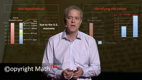 Copyright Math - Rob Reid (TED Talks)
