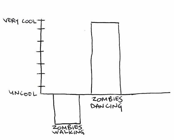 coolness-graphed-2